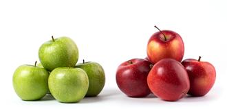 Blog | Corporate ESG Benchmark| Sustainalytics